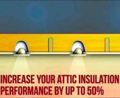 increase your attic insulation